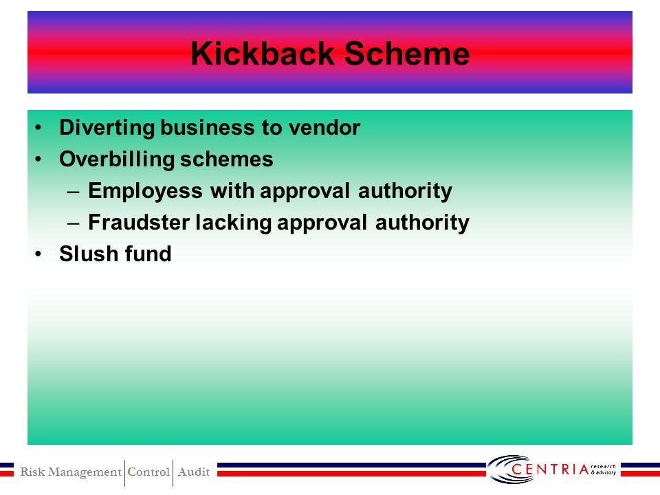 Risk Management Control Audit Bribery Invoice kickback Bid rigging