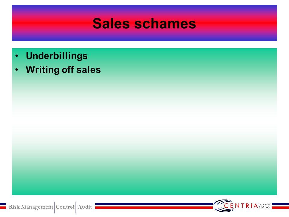 Risk Management Control Audit Purchase schames Over billing for Unique asset Turnaround sales