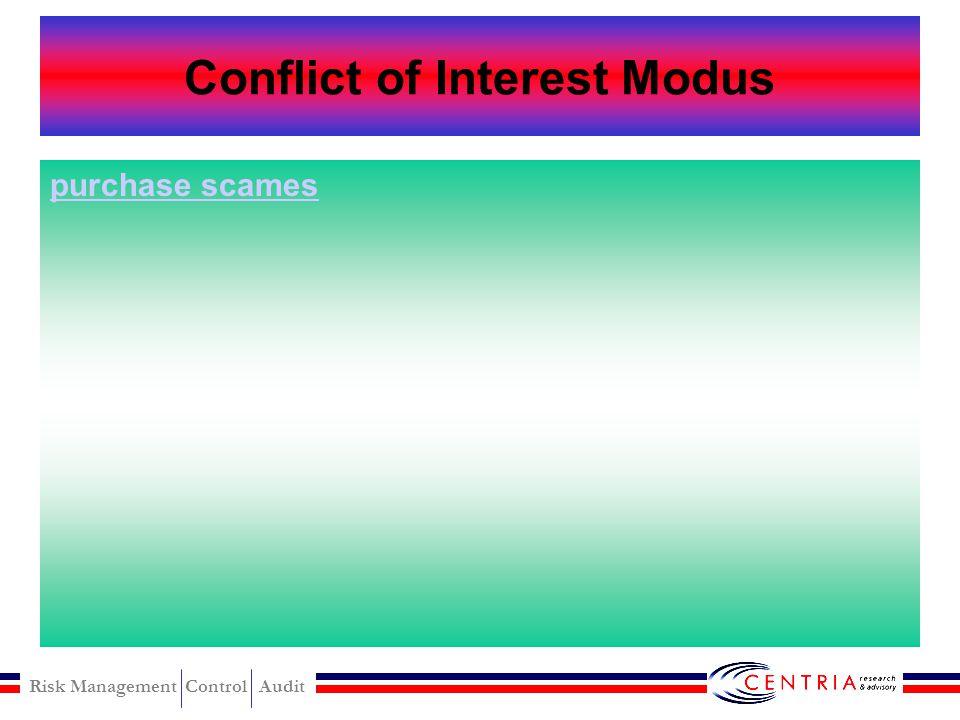 Risk Management Control Audit Other schames Business diversions Resource diversions Financial disclosure