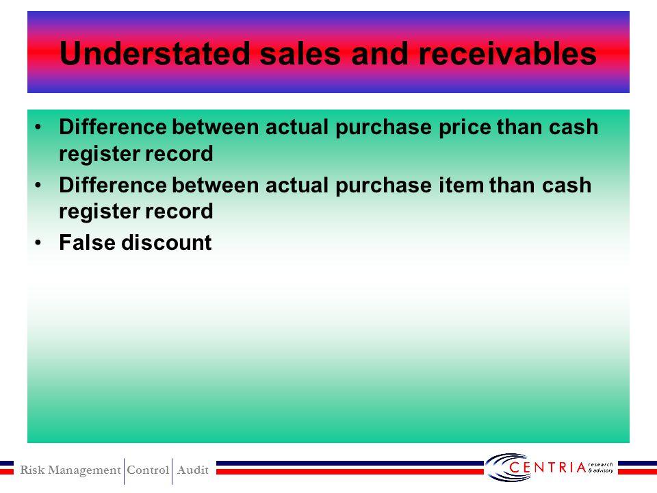 Risk Management Control Audit Unrecorded sales Modus Unrecorded sales