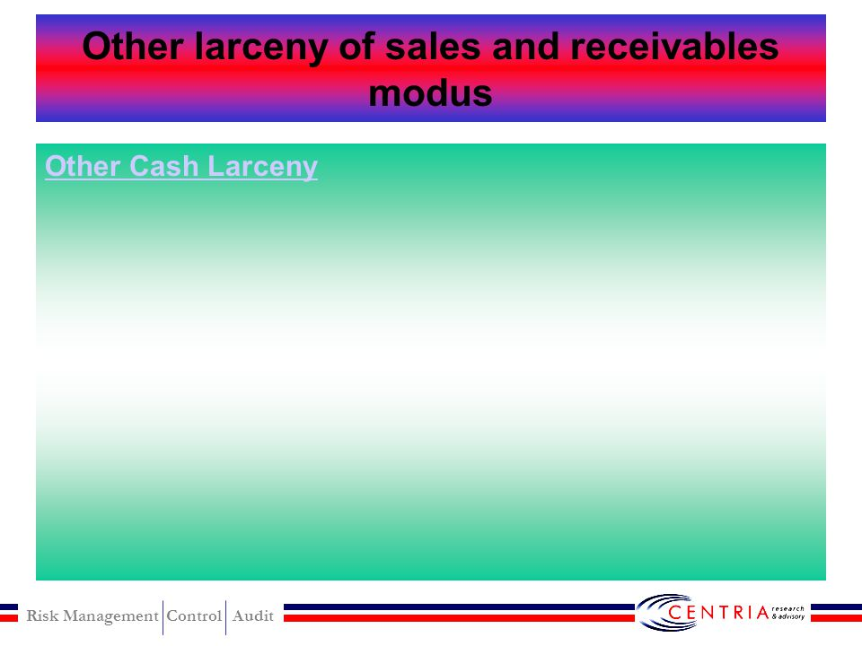 Risk Management Control Audit Other larceny of sales and receivables Post all record but stolen the money received and : –Plan to pay the money back –