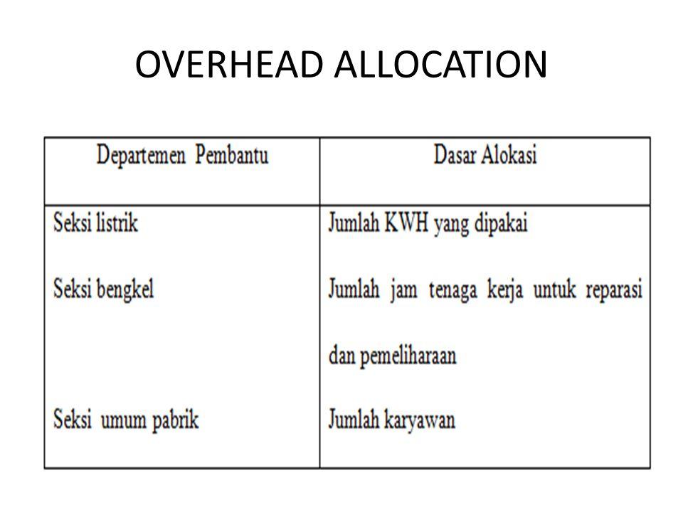 OVERHEAD ALLOCATION