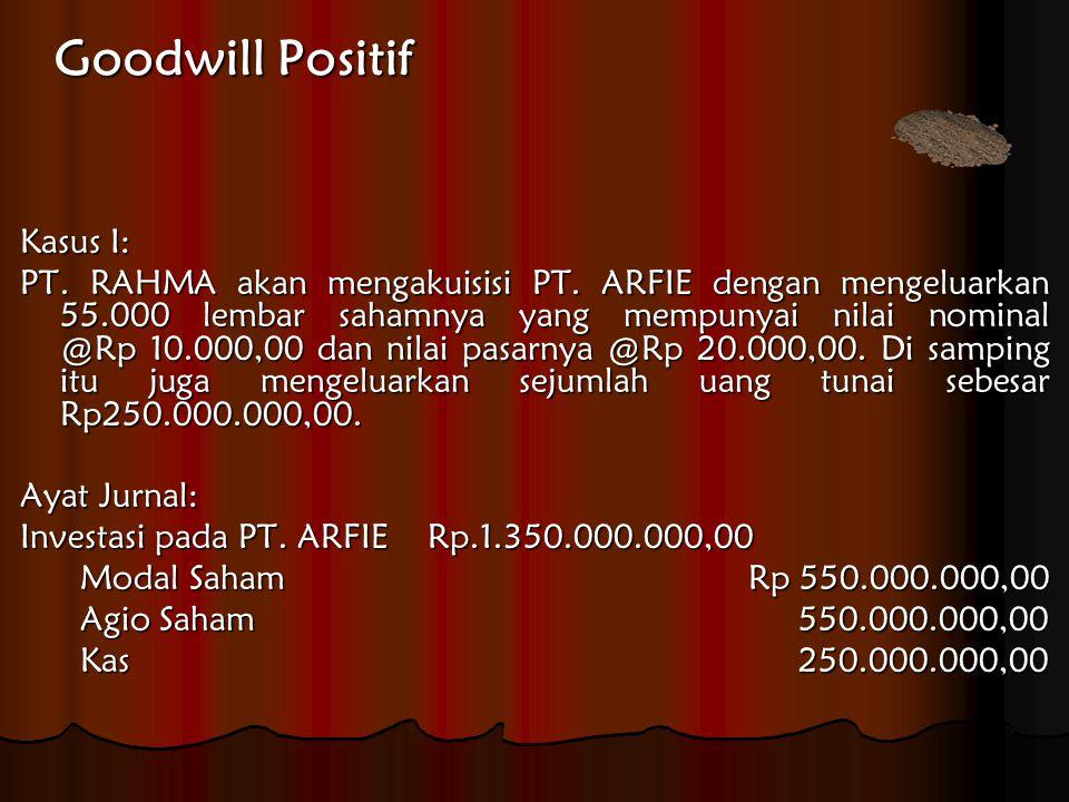 Goodwill timbul karena nilai investasi lebih besar daripada nilai aktiva bersih Perhitungannya: Investasi Rp1.350.000.000,00 Aktiva bersih Aktiva bersih (1.440.000.000 – 240.000.000) Rp1.200.000.000,00 (1.440.000.000 – 240.000.000) Rp1.200.000.000,00 Goodwill Rp 150.000.000,00