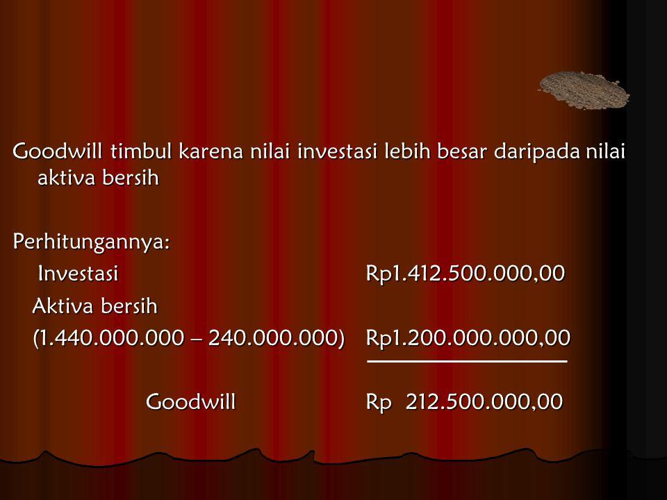 Kas Rp 50.000.000,00 Piutang 140.000.000,00 Persediaan 250.000.000,00 Tanah 100.000.000,00 Bangunan 500.000.000,00 Kendaraan 350.000.000,00 Hak Paten 50.000.000,00 Goodwill 212.500.000,00 Hutang Rp 240.000.000,00 Investasi pada PT ARFIE 1.412.500.000,00 Jurnal Penerimaan Aktiva Bersih