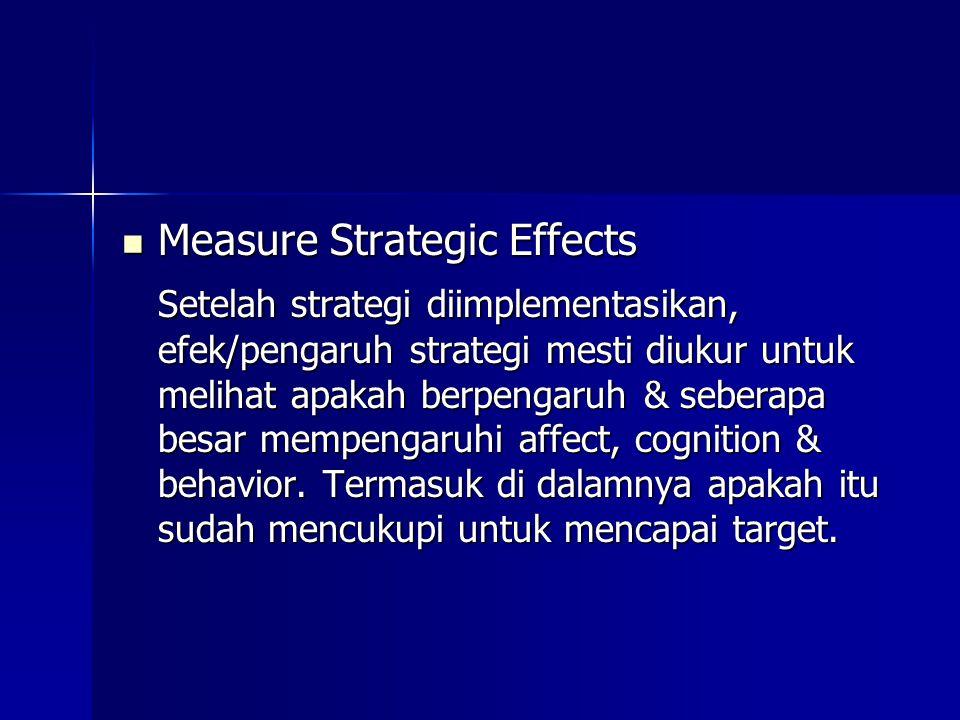 Measure Strategic Effects Measure Strategic Effects Setelah strategi diimplementasikan, efek/pengaruh strategi mesti diukur untuk melihat apakah berpe