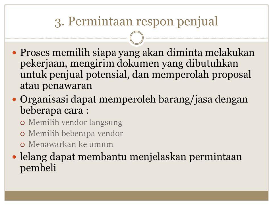 3. Permintaan respon penjual Proses memilih siapa yang akan diminta melakukan pekerjaan, mengirim dokumen yang dibutuhkan untuk penjual potensial, dan