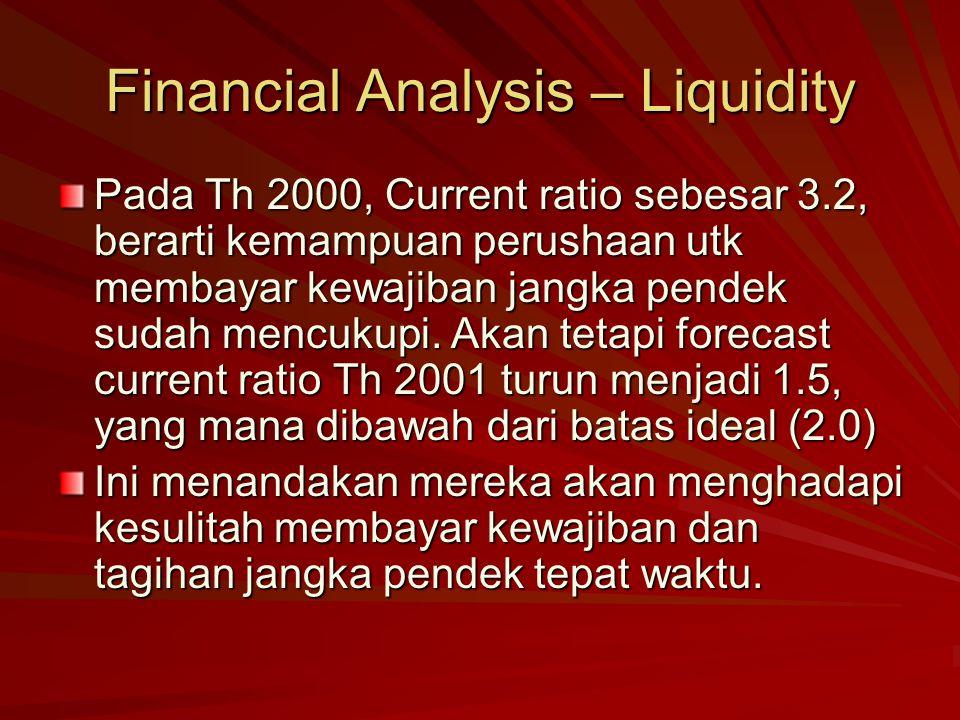 Financial Analysis – Liquidity Pada Th 2000, Current ratio sebesar 3.2, berarti kemampuan perushaan utk membayar kewajiban jangka pendek sudah mencukupi.