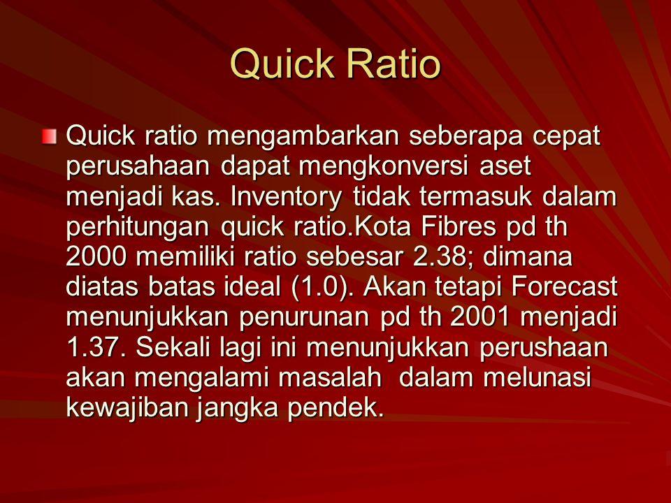 Quick Ratio Quick ratio mengambarkan seberapa cepat perusahaan dapat mengkonversi aset menjadi kas.
