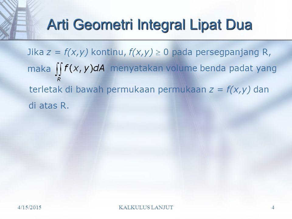 4/15/2015KALKULUS LANJUT4 Arti Geometri Integral Lipat Dua Jika z = f(x,y) kontinu, f(x,y)  0 pada persegpanjang R, maka menyatakan volume benda pada
