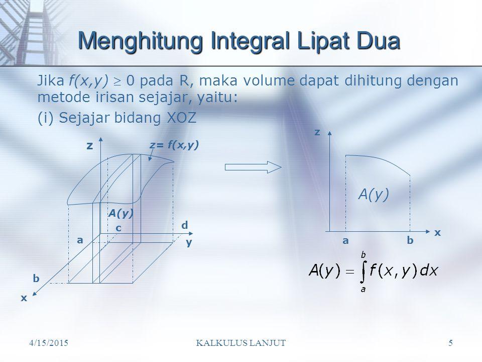 4/15/2015KALKULUS LANJUT5 Menghitung Integral Lipat Dua Jika f(x,y)  0 pada R, maka volume dapat dihitung dengan metode irisan sejajar, yaitu: (i) Se