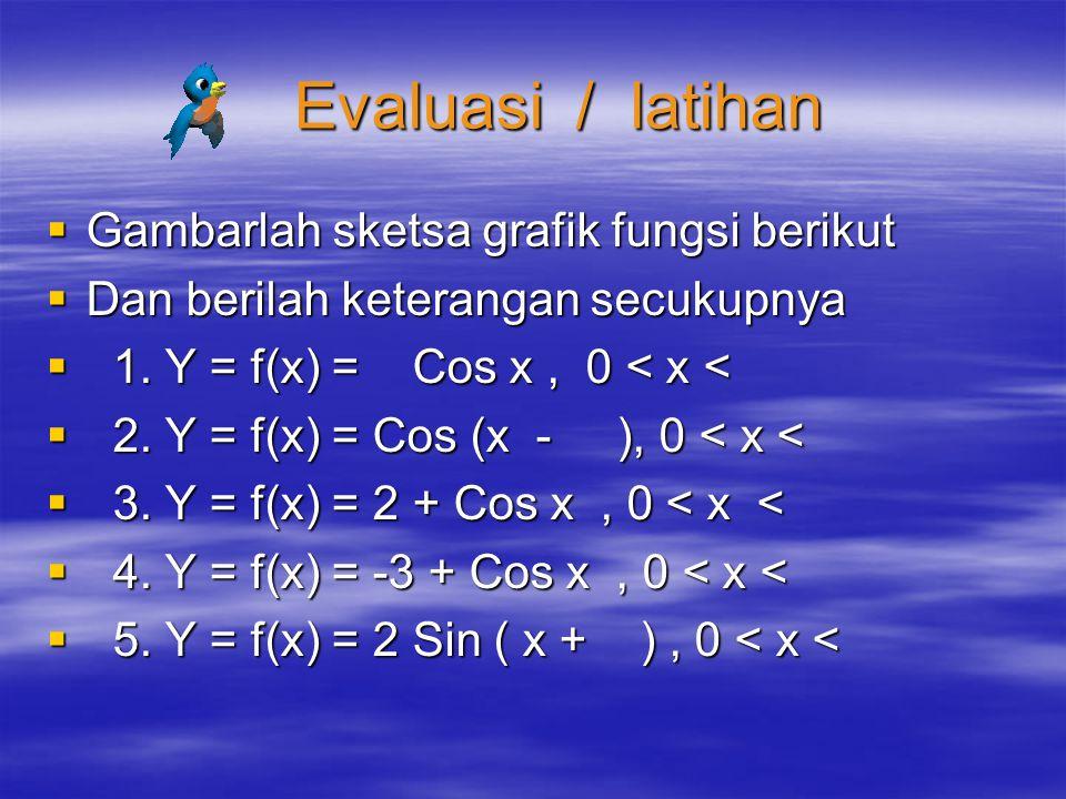 GGGGambarlah sketsa grafik fungsi berikut DDDDan berilah keterangan secukupnya  1. Y = f(x) = Cos x, 0 < x <  2. Y = f(x) = Cos (x - ), 0 <