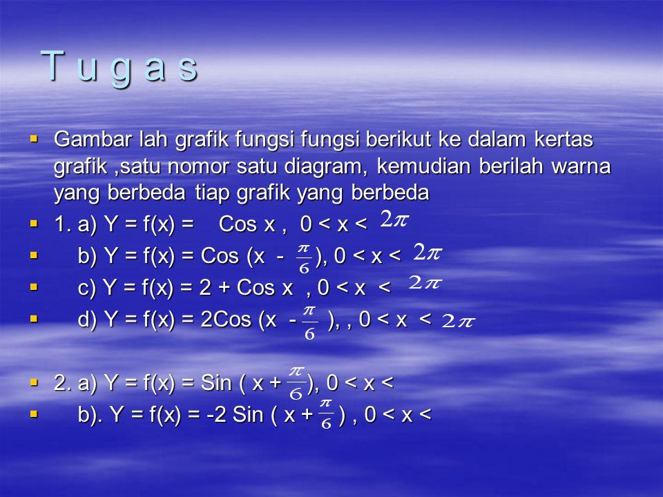 T u g a s T u g a s  Gambar lah grafik fungsi fungsi berikut ke dalam kertas grafik,satu nomor satu diagram, kemudian berilah warna yang berbeda tiap