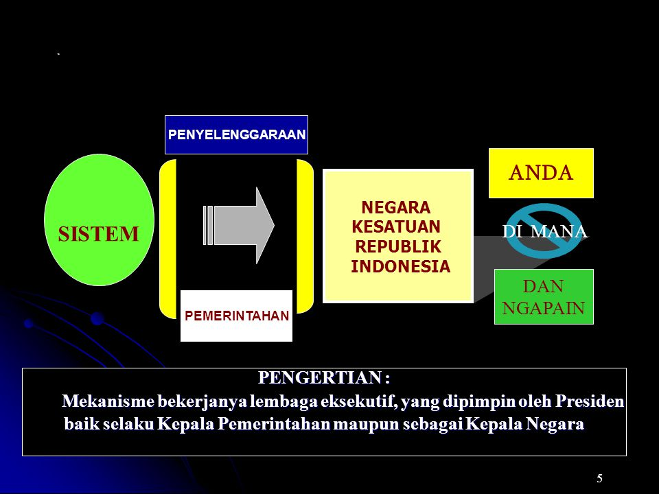 Customers GovernmentCustomers Business Government Business C2C B2C G2B G2G G2C B2B Pengembangan E-Goverment