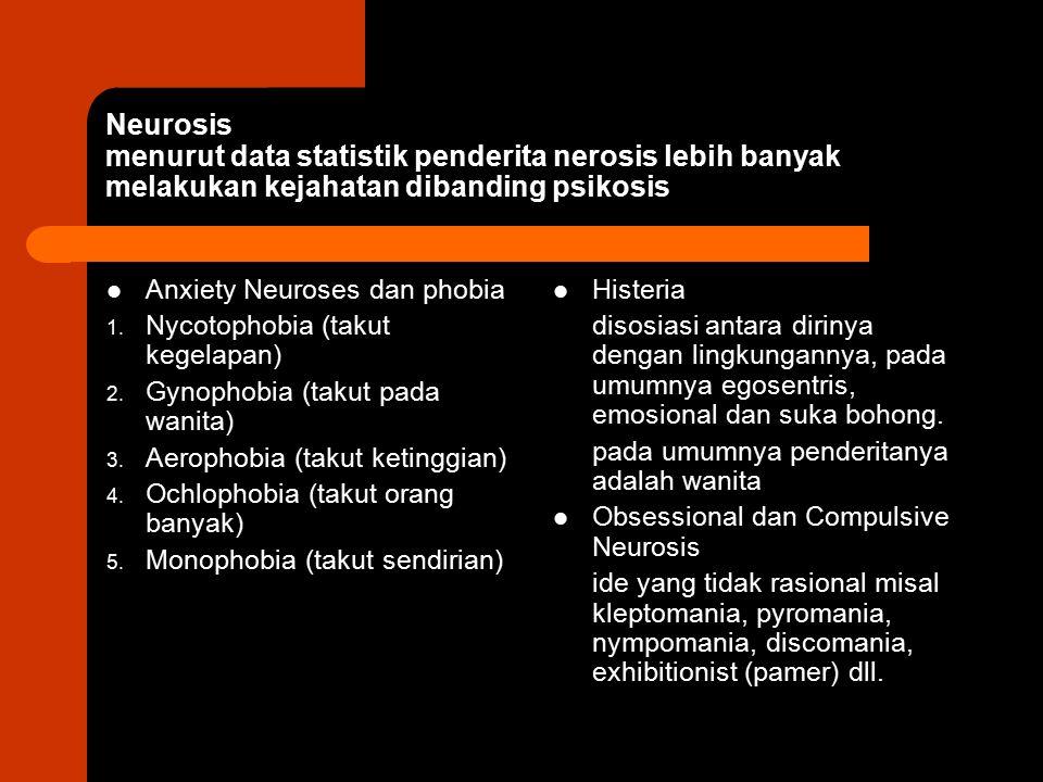 Neurosis menurut data statistik penderita nerosis lebih banyak melakukan kejahatan dibanding psikosis Anxiety Neuroses dan phobia 1. Nycotophobia (tak