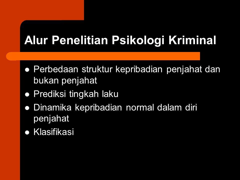 Alur Penelitian Psikologi Kriminal Perbedaan struktur kepribadian penjahat dan bukan penjahat Prediksi tingkah laku Dinamika kepribadian normal dalam