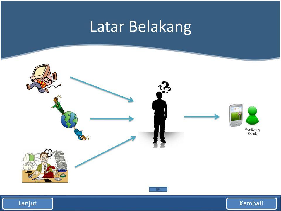 Rancang Bangun Kamera Pengawas Berbasis J2ME Rampa Praditya 07.41010.0036 Menu Latar Belakang Rumusan Masalah Keluar Batasan Masalah Tujuan Gambaran U