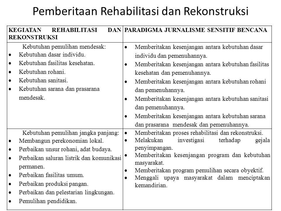 Pemberitaan Rehabilitasi dan Rekonstruksi KEGIATAN REHABILITASI DAN REKONSTRUKSI PARADIGMA JURNALISME SENSITIF BENCANA Kebutuhan pemulihan mendesak:  Kebutuhan dasar individu.
