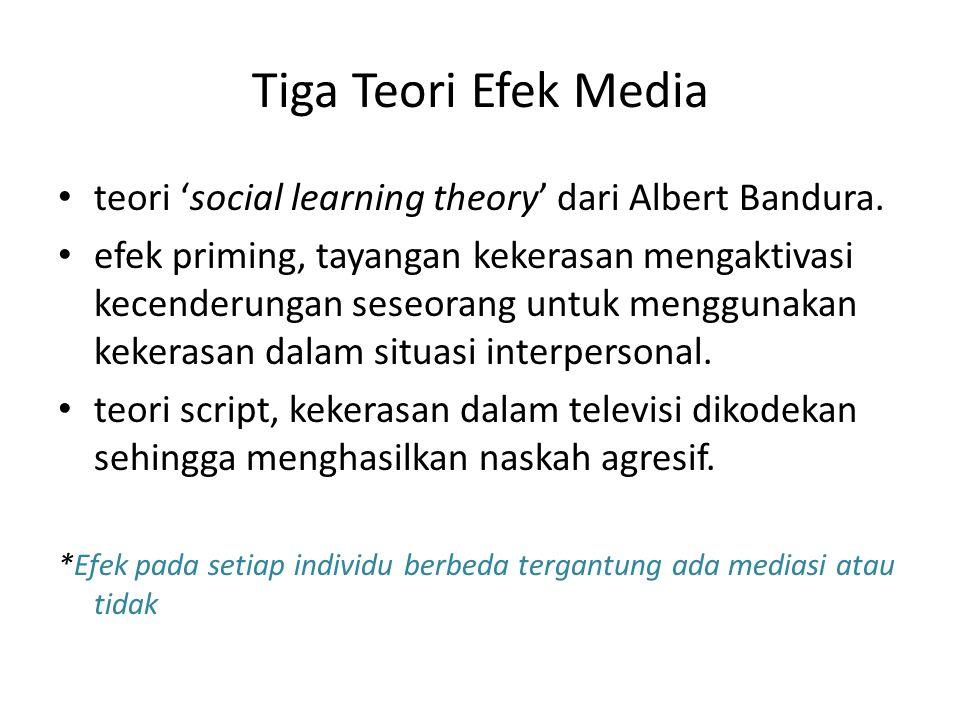 Tiga Teori Efek Media teori 'social learning theory' dari Albert Bandura. efek priming, tayangan kekerasan mengaktivasi kecenderungan seseorang untuk