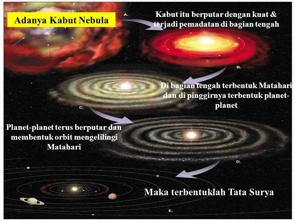 Adanya Kabut Nebula Kabut itu berputar dengan kuat & terjadi pemadatan di bagian tengah Di bagian tengah terbentuk Matahari dan di pinggirnya terbentuk planet- planet Planet-planet terus berputar dan membentuk orbit mengelilingi Matahari Maka terbentuklah Tata Surya
