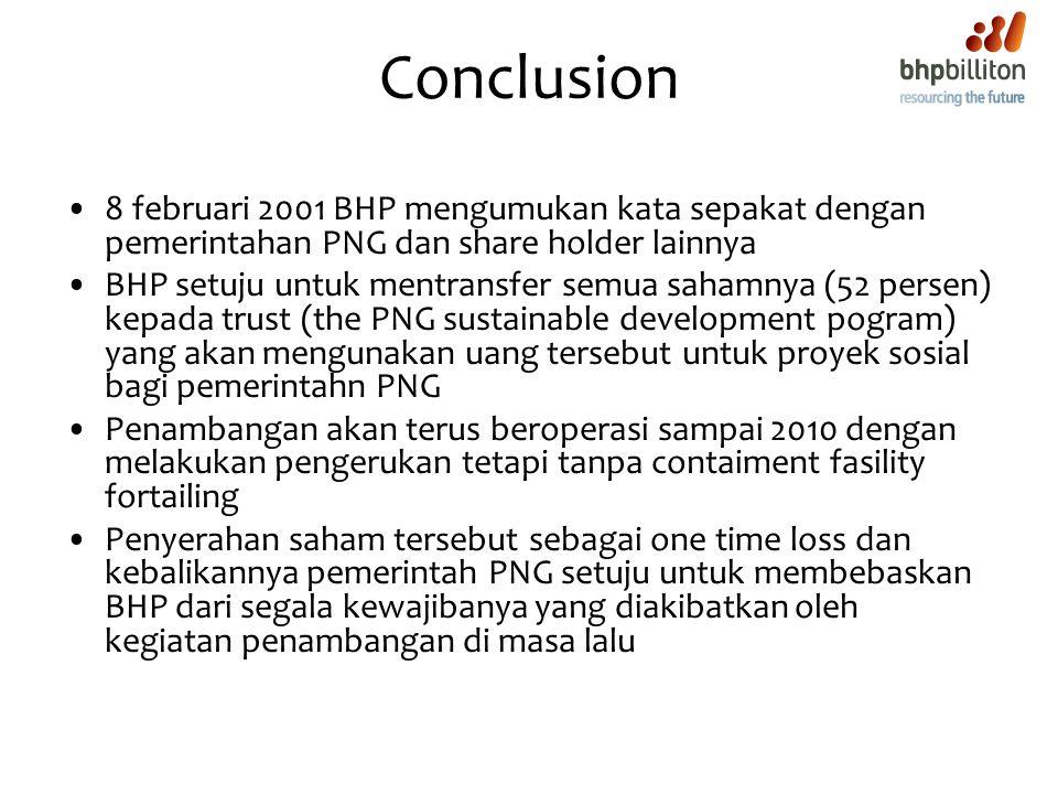 Conclusion 8 februari 2001 BHP mengumukan kata sepakat dengan pemerintahan PNG dan share holder lainnya BHP setuju untuk mentransfer semua sahamnya (5