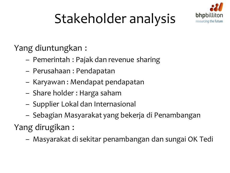 Stakeholder analysis Yang diuntungkan : –Pemerintah : Pajak dan revenue sharing –Perusahaan : Pendapatan –Karyawan : Mendapat pendapatan –Share holder
