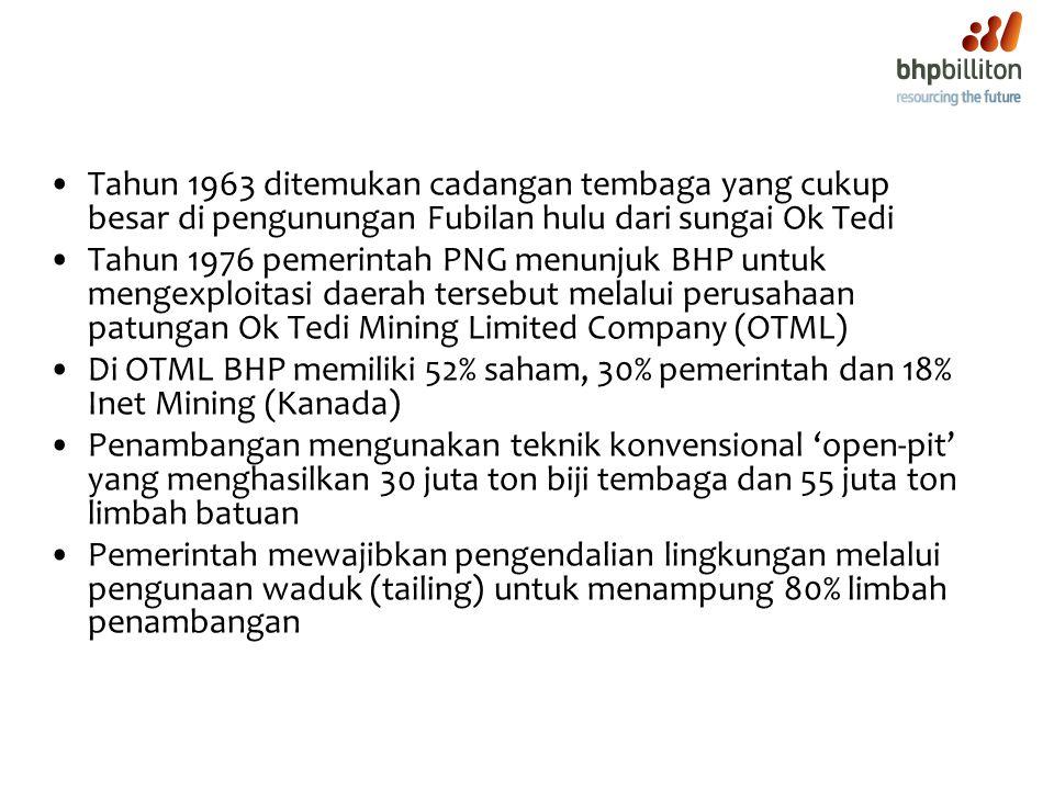 Tahun 1963 ditemukan cadangan tembaga yang cukup besar di pengunungan Fubilan hulu dari sungai Ok Tedi Tahun 1976 pemerintah PNG menunjuk BHP untuk me