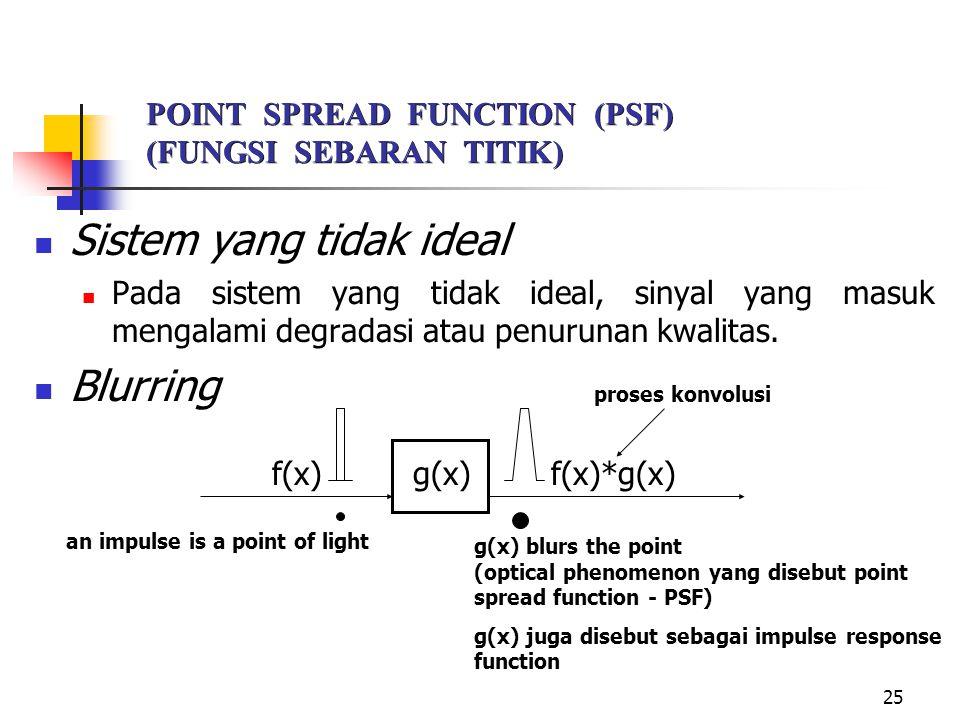 25 POINT SPREAD FUNCTION (PSF) (FUNGSI SEBARAN TITIK) Sistem yang tidak ideal Pada sistem yang tidak ideal, sinyal yang masuk mengalami degradasi atau