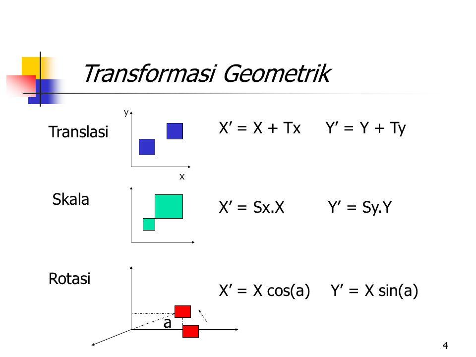 4 Transformasi Geometrik Translasi x y X' = X + Tx Y' = Y + Ty Skala X' = Sx.X Y' = Sy.Y Rotasi a X' = X cos(a) Y' = X sin(a)