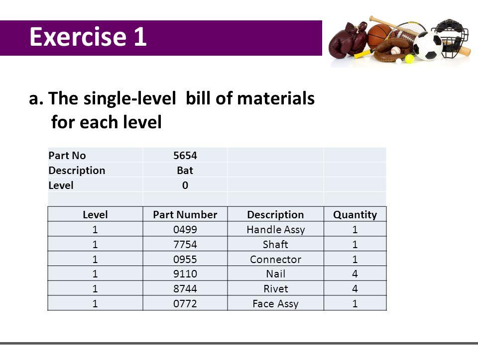 Exercise 1 a. The single-level bill of materials for each level Part No5654 DescriptionBat Level0 Part NumberDescriptionQuantity 10499Handle Assy1 177