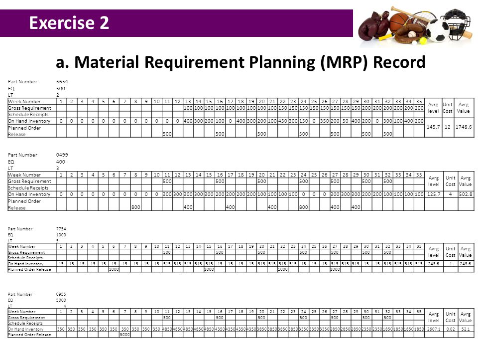 Exercise 2 a. Material Requirement Planning (MRP) Record Part Number5654 EQ500 LT2 Week Number12345678910111213141516171819202122232425262728293031323