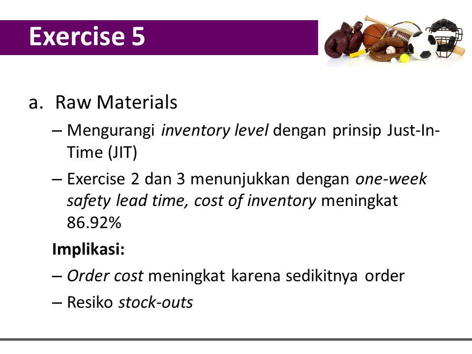 a.Raw Materials – Mengurangi inventory level dengan prinsip Just-In- Time (JIT) – Exercise 2 dan 3 menunjukkan dengan one-week safety lead time, cost