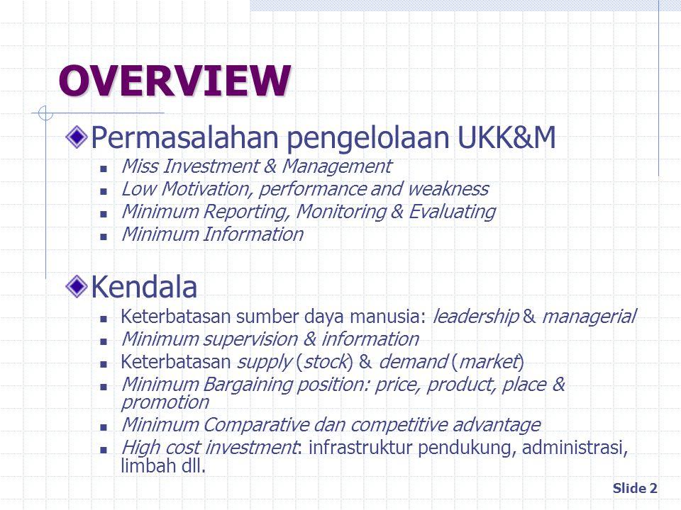 Slide 13 Supervisi (Kelompok) Peningkatan Motivasi, team work dan penerapan Business Ethics Pengembangan Kerjasama dan koordinasi antar pengusaha kecil sejenis Pengaturan schedule bahan baku dan hasil produksi, serta efisiensi biaya operasional anggota dalam kelompok Perluasan pasar secara kelompok