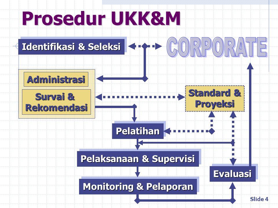 Slide 4 Prosedur UKK&M Identifikasi & Seleksi Administrasi Survai & Rekomendasi PelatihanPelatihan Pelaksanaan & Supervisi Monitoring & Pelaporan Eval