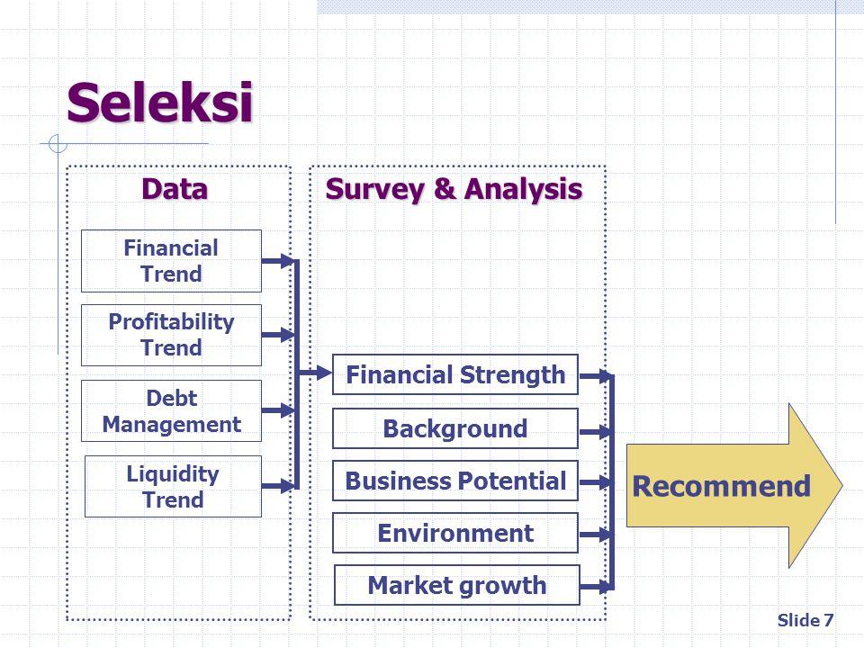 Slide 8 Survey & Rekomendasi Survey & Analysis  Lingkungan organisasi dan kegiatan usaha  Orientasi produksi dan ketersediaan bahan baku  Permodalan dan Investasi  Ruang lingkup pengelolan SDM  Orientasi pemasaran Rekomendasi  Usulan bidang dan kelompok usaha  Usulan permodalan dan investasi  Rencana pencapaian tujuan dan penentuan standard evaluasi  Usulan bentuk pelaporan dan materi training