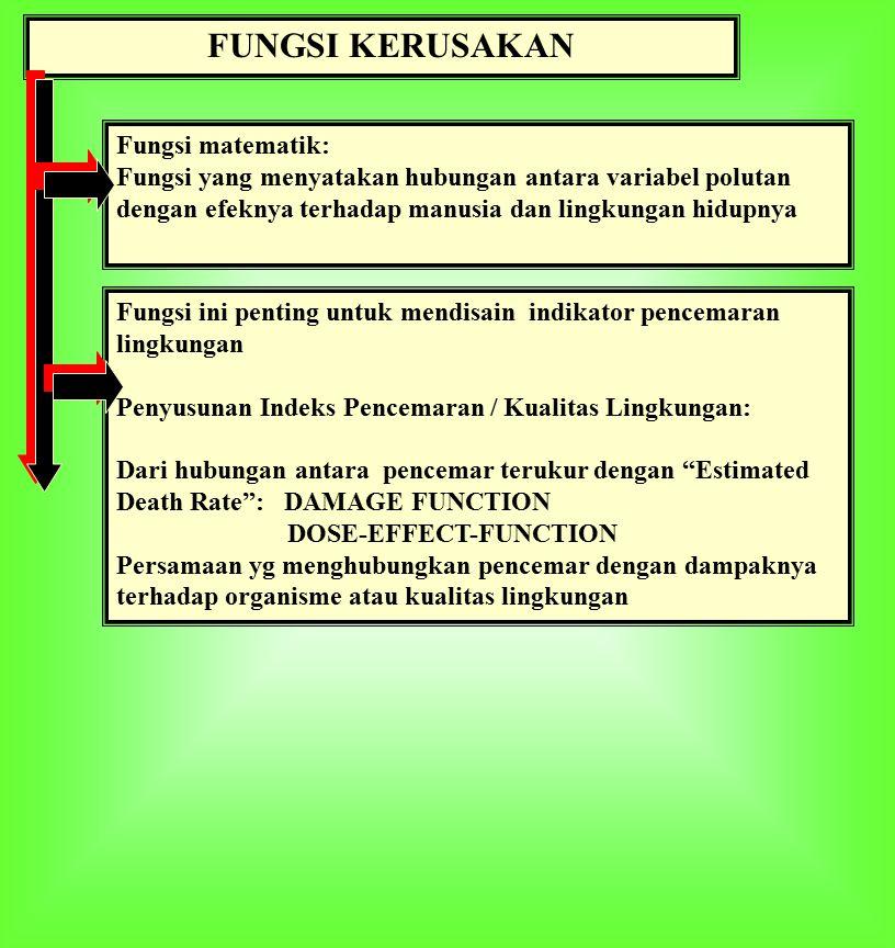 FUNGSI KERUSAKAN Fungsi matematik: Fungsi yang menyatakan hubungan antara variabel polutan dengan efeknya terhadap manusia dan lingkungan hidupnya Fungsi ini penting untuk mendisain indikator pencemaran lingkungan Penyusunan Indeks Pencemaran / Kualitas Lingkungan: Dari hubungan antara pencemar terukur dengan Estimated Death Rate : DAMAGE FUNCTION DOSE-EFFECT-FUNCTION Persamaan yg menghubungkan pencemar dengan dampaknya terhadap organisme atau kualitas lingkungan