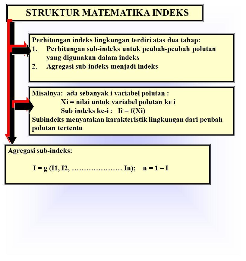 STRUKTUR MATEMATIKA INDEKS Perhitungan indeks lingkungan terdiri atas dua tahap: 1.Perhitungan sub-indeks untuk peubah-peubah polutan yang digunakan dalam indeks 2.Agregasi sub-indeks menjadi indeks Agregasi sub-indeks: I = g (I1, I2, ………………… In); n = 1 – I Misalnya: ada sebanyak i variabel polutan : Xi = nilai untuk variabel polutan ke i Sub indeks ke-i : Ii = f(Xi) Subindeks menyatakan karakteristik lingkungan dari peubah polutan tertentu