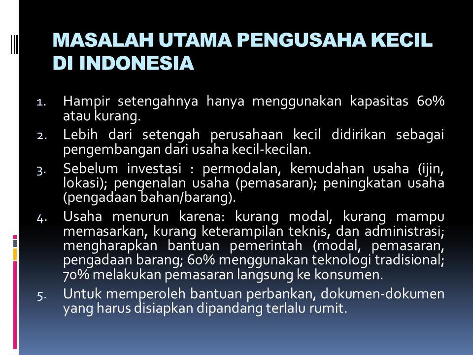 MASALAH UTAMA PENGUSAHA KECIL DI INDONESIA 1. Hampir setengahnya hanya menggunakan kapasitas 60% atau kurang. 2. Lebih dari setengah perusahaan kecil