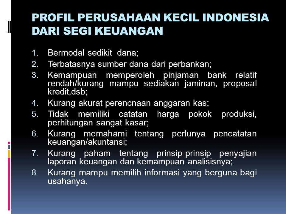 PROFIL PERUSAHAAN KECIL INDONESIA DARI SEGI KEUANGAN 1. Bermodal sedikit dana; 2. Terbatasnya sumber dana dari perbankan; 3. Kemampuan memperoleh pinj