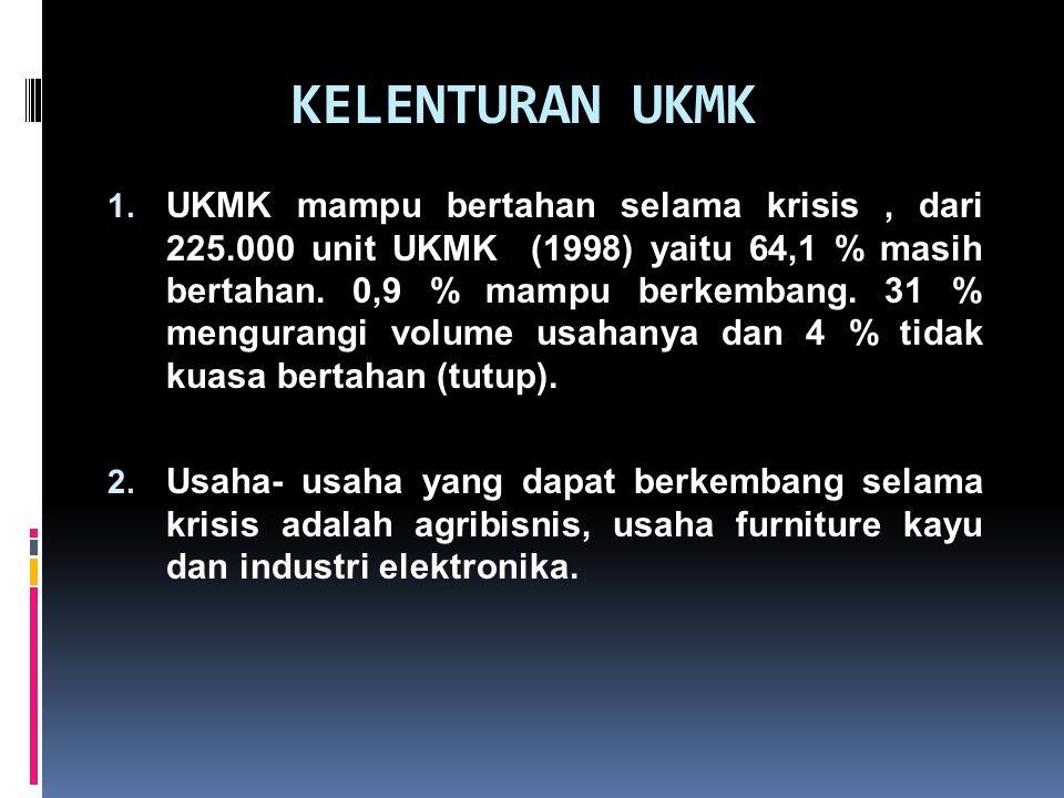 KELENTURAN UKMK 1. UKMK mampu bertahan selama krisis, dari 225.000 unit UKMK (1998) yaitu 64,1 % masih bertahan. 0,9 % mampu berkembang. 31 % menguran