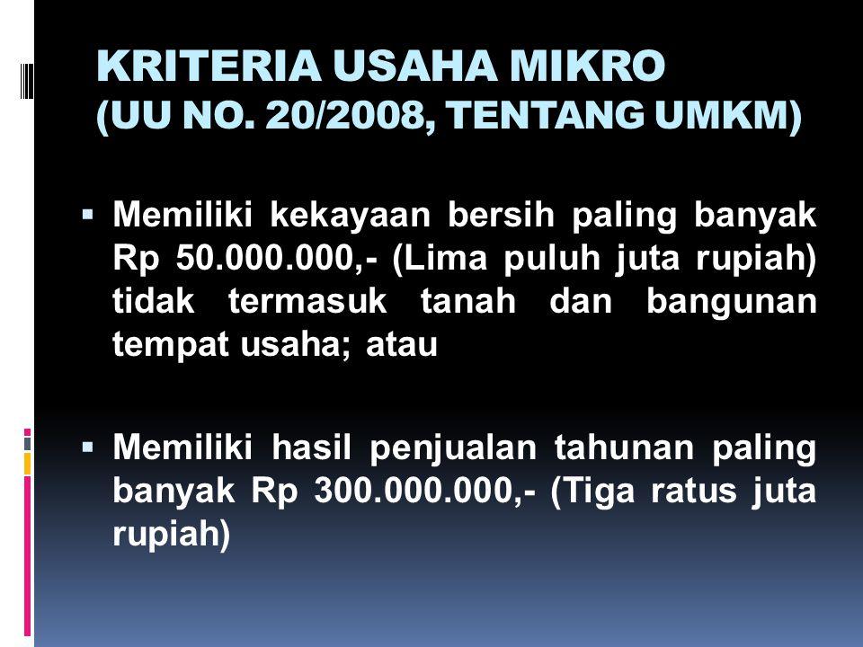 KRITERIA USAHA MIKRO (UU NO. 20/2008, TENTANG UMKM)  Memiliki kekayaan bersih paling banyak Rp 50.000.000,- (Lima puluh juta rupiah) tidak termasuk t