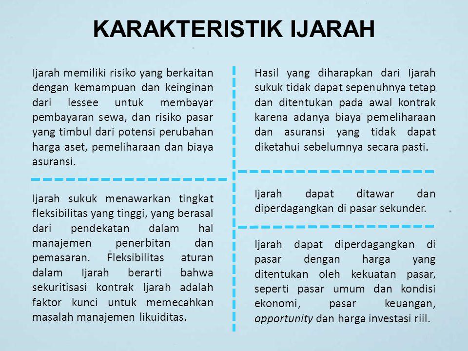 PERBEDAAN IJARAH DENGAN CONVENTIONAL LEASING 1.