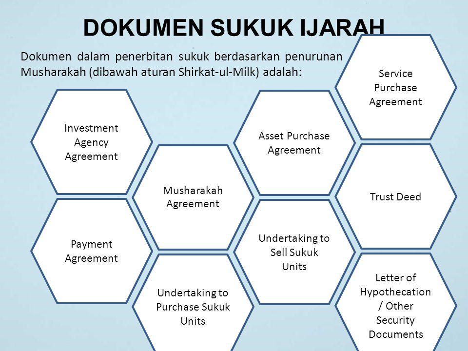 DOKUMEN SUKUK IJARAH Dokumen dalam penerbitan sukuk berdasarkan penurunan Musharakah (dibawah aturan Shirkat-ul-Milk) adalah: Investment Agency Agreem