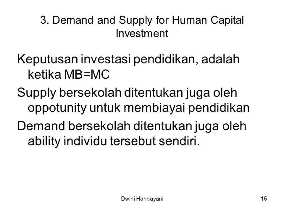 3. Demand and Supply for Human Capital Investment Keputusan investasi pendidikan, adalah ketika MB=MC Supply bersekolah ditentukan juga oleh oppotunit