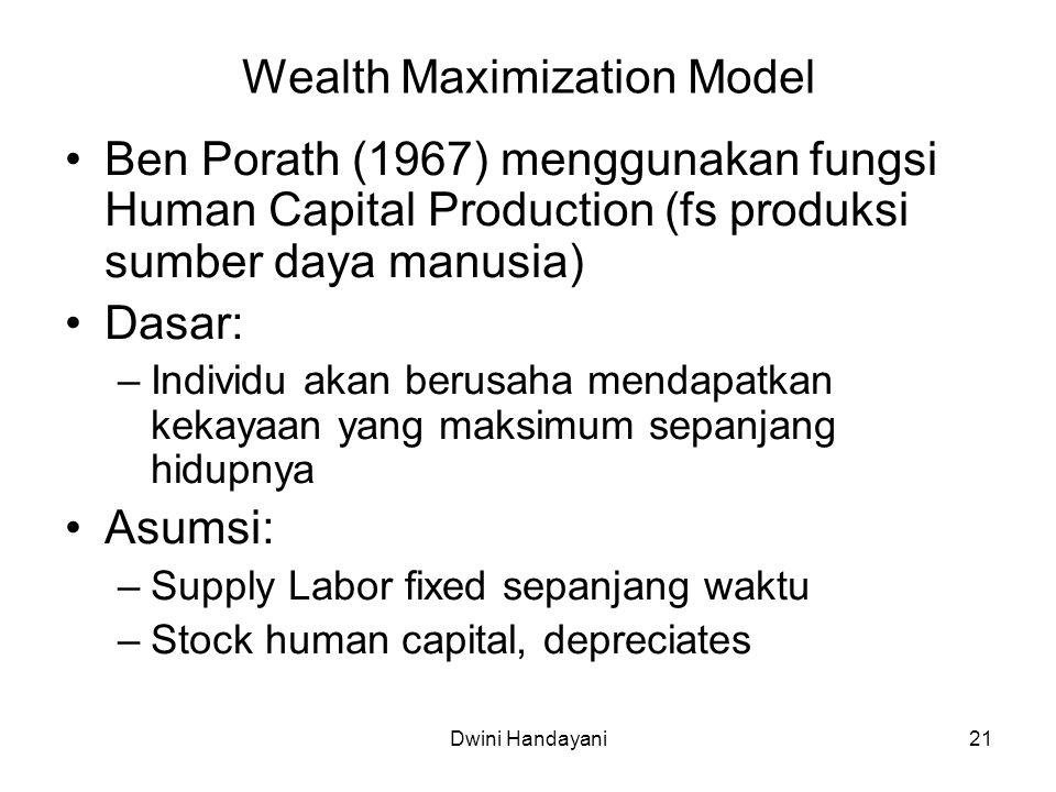 21 Wealth Maximization Model Ben Porath (1967) menggunakan fungsi Human Capital Production (fs produksi sumber daya manusia) Dasar: –Individu akan ber