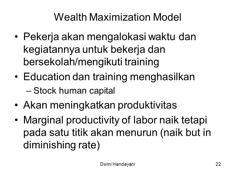 22 Wealth Maximization Model Pekerja akan mengalokasi waktu dan kegiatannya untuk bekerja dan bersekolah/mengikuti training Education dan training men