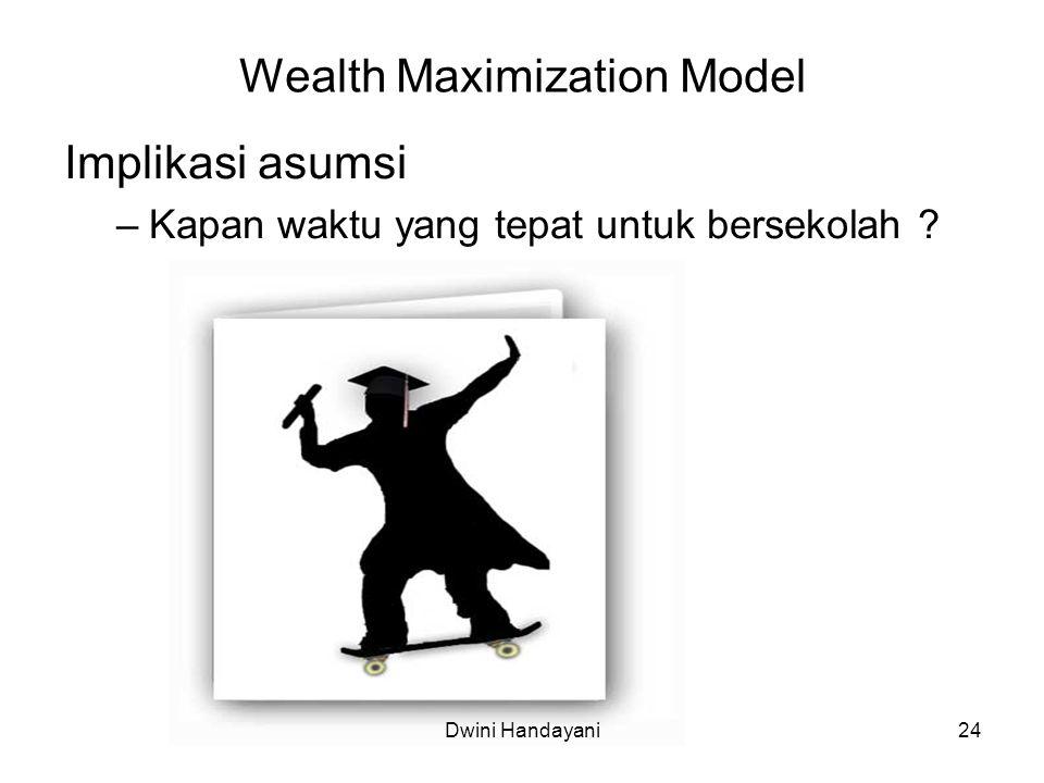 24 Wealth Maximization Model Implikasi asumsi –Kapan waktu yang tepat untuk bersekolah ? Dwini Handayani