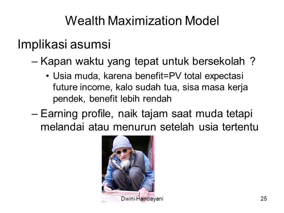 25 Wealth Maximization Model Implikasi asumsi –Kapan waktu yang tepat untuk bersekolah ? Usia muda, karena benefit=PV total expectasi future income, k