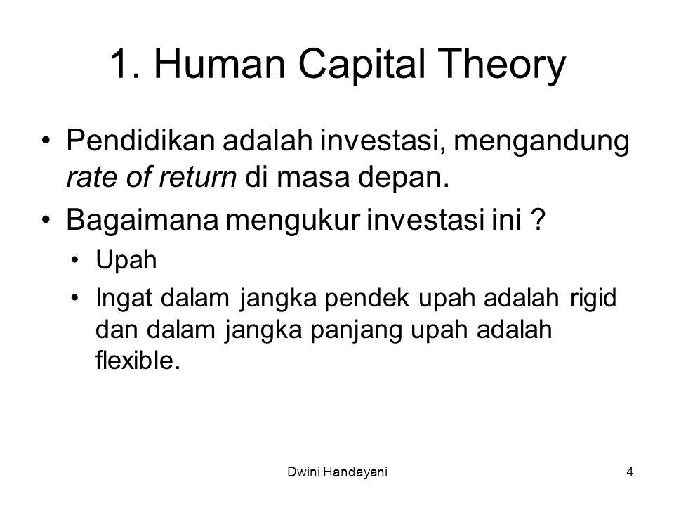 1. Human Capital Theory Pendidikan adalah investasi, mengandung rate of return di masa depan. Bagaimana mengukur investasi ini ? Upah Ingat dalam jang