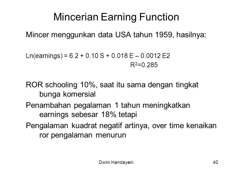 40 Mincerian Earning Function Mincer menggunkan data USA tahun 1959, hasilnya: Ln(earnings) = 6.2 + 0.10 S + 0.018 E – 0.0012 E2 R 2 =0.285 ROR school