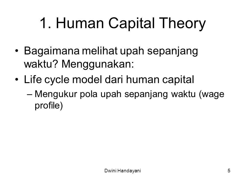 1. Human Capital Theory Bagaimana melihat upah sepanjang waktu? Menggunakan: Life cycle model dari human capital –Mengukur pola upah sepanjang waktu (